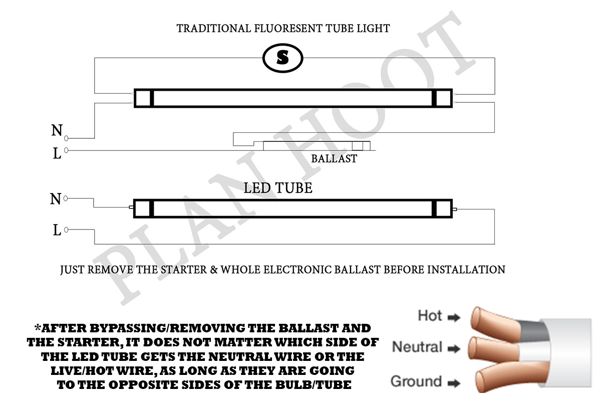 R17d Clear Lens Double Line 5ft Led Fluorescent Replacement 6500k Tube Wiring Diagram Sale