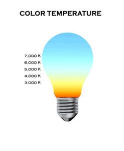 Color Temperature in Kelvin Tube LIghts